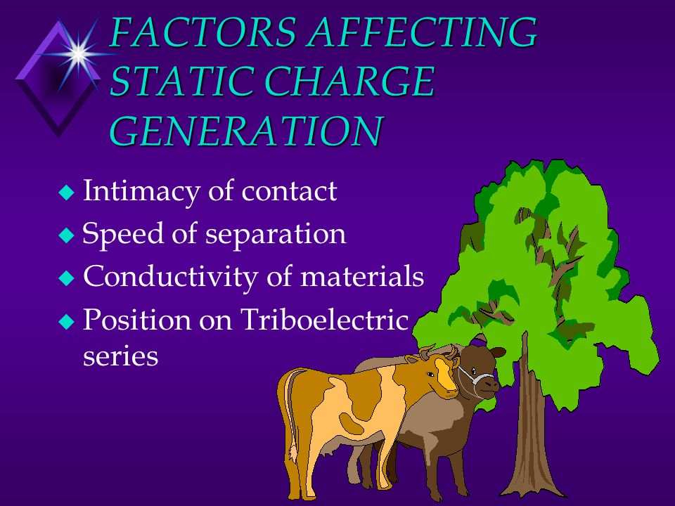 FACTORS AFFECTING STATIC CHARGE GENERATION