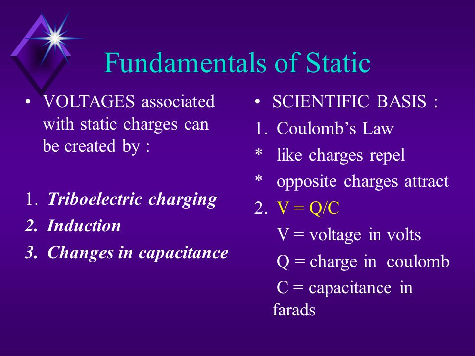 Fundamentals of Static
