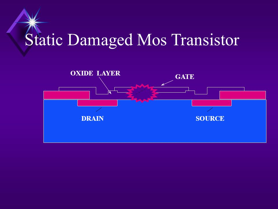 Static Damaged Mos Transistor