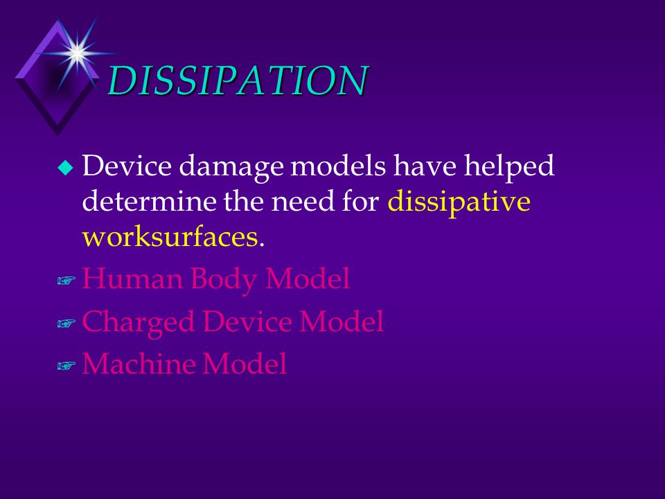 DISSIPATION Device damage models have helped determine the need for dissipative worksurfaces. Human Body Model.