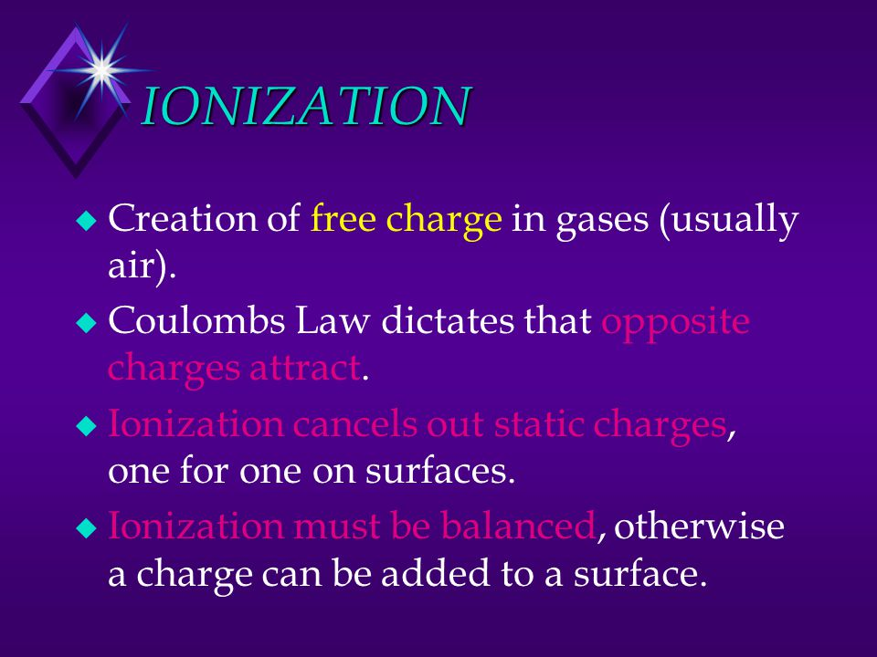 IONIZATION Creation of free charge in gases (usually air).