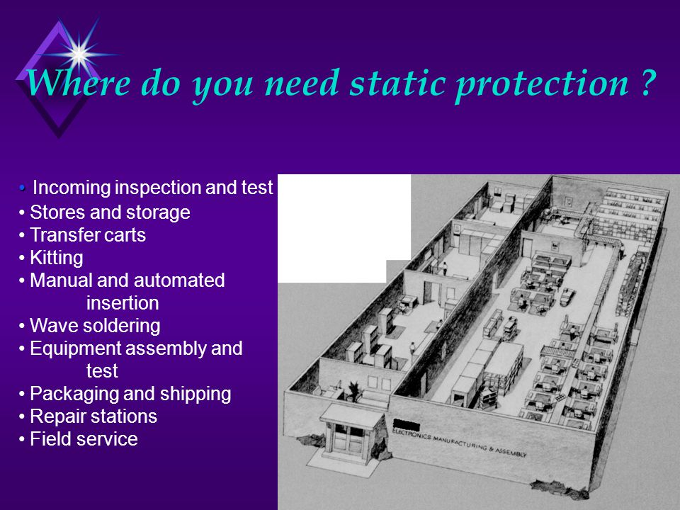 Where do you need static protection
