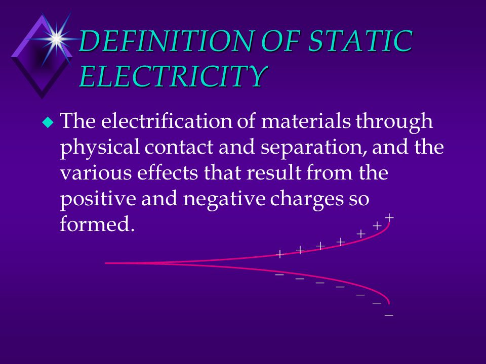 DEFINITION OF STATIC ELECTRICITY