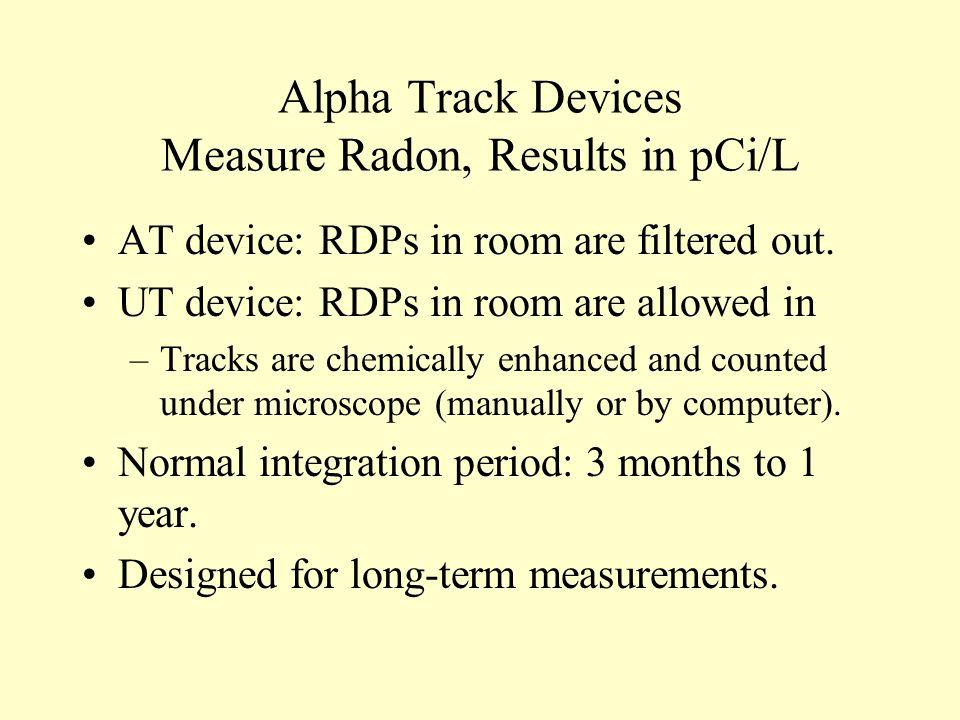 Alpha Track Devices Measure Radon, Results in pCi/L