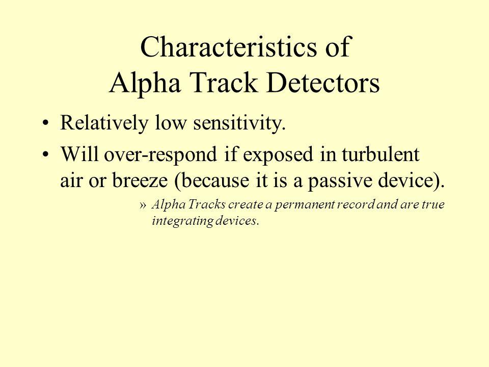 Characteristics of Alpha Track Detectors