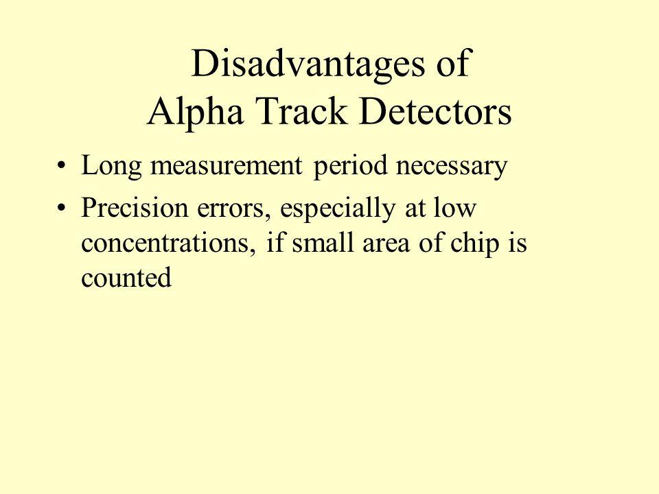 Disadvantages of Alpha Track Detectors