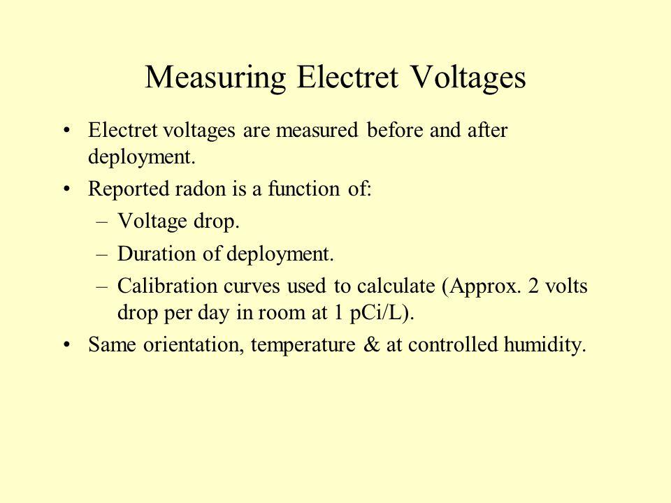 Measuring Electret Voltages