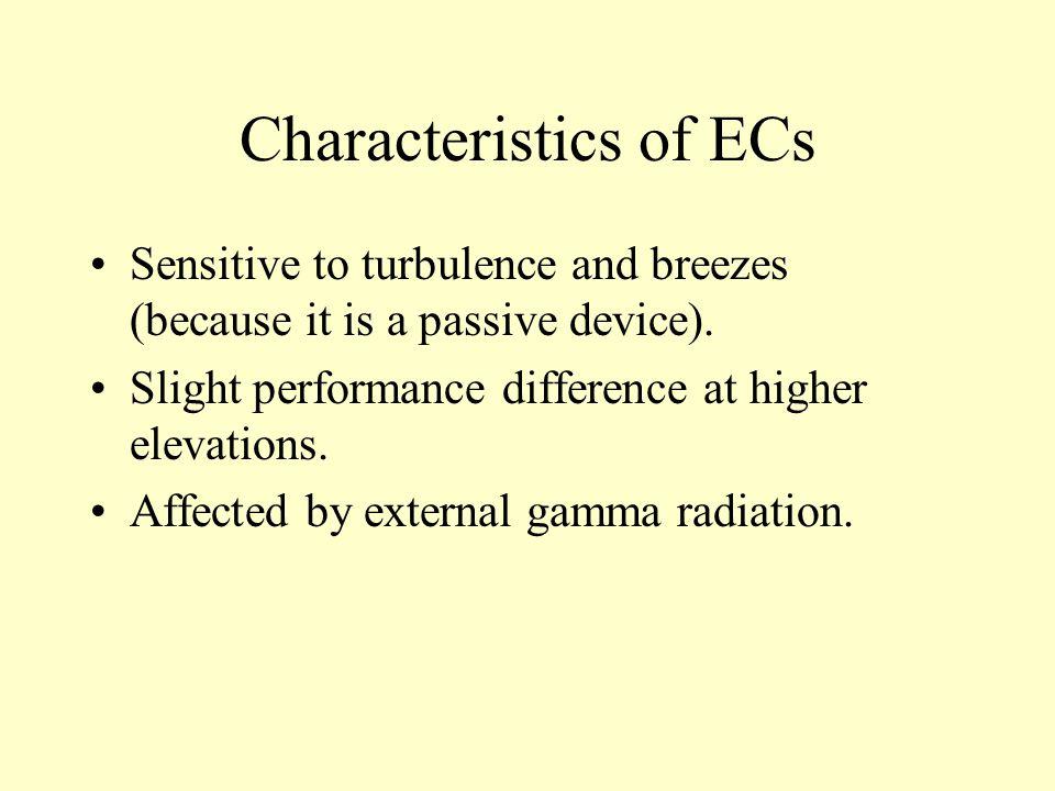 Characteristics of ECs
