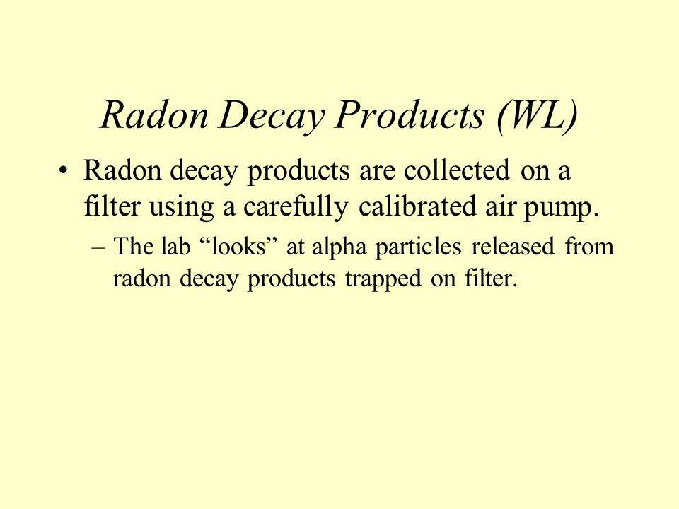 Radon Decay Products (WL)