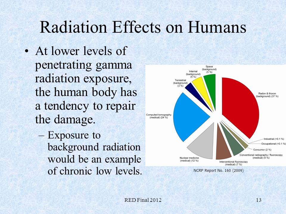 Radiation Effects on Humans