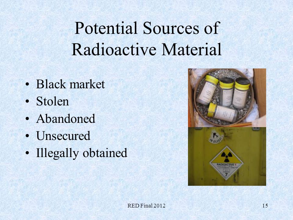 Potential Sources of Radioactive Material