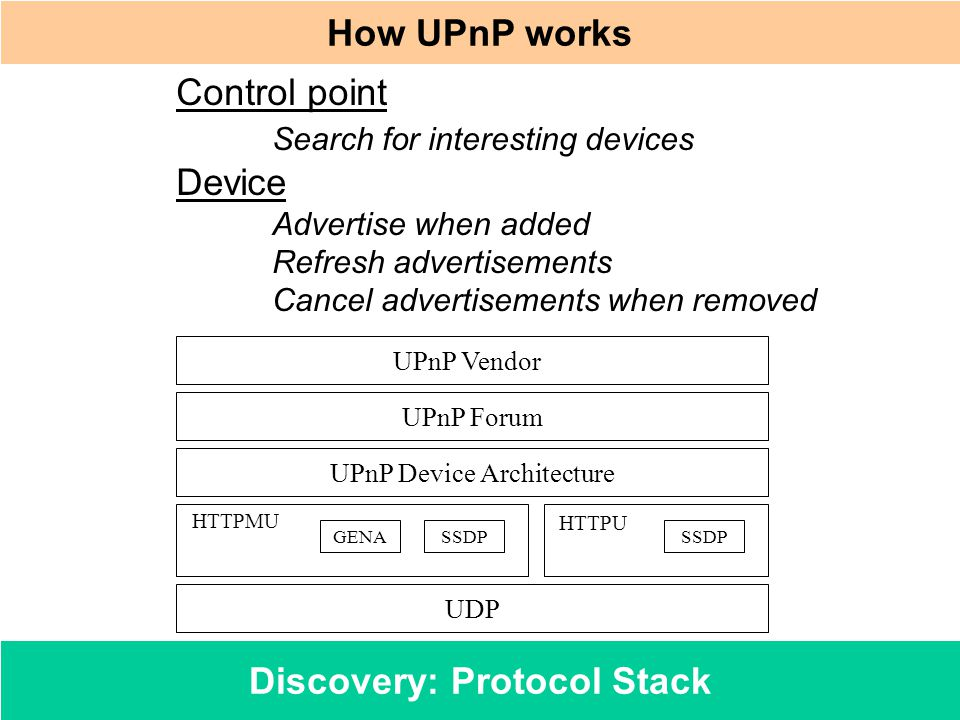 Discovery: Protocol Stack