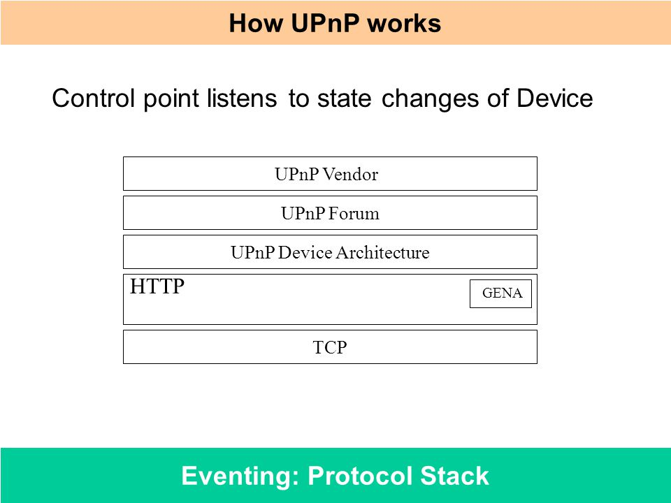 Eventing: Protocol Stack