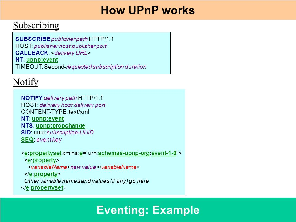 How UPnP works Eventing: Example