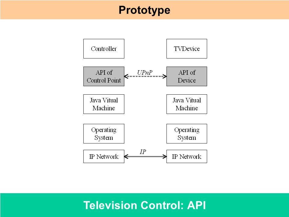 Television Control: API
