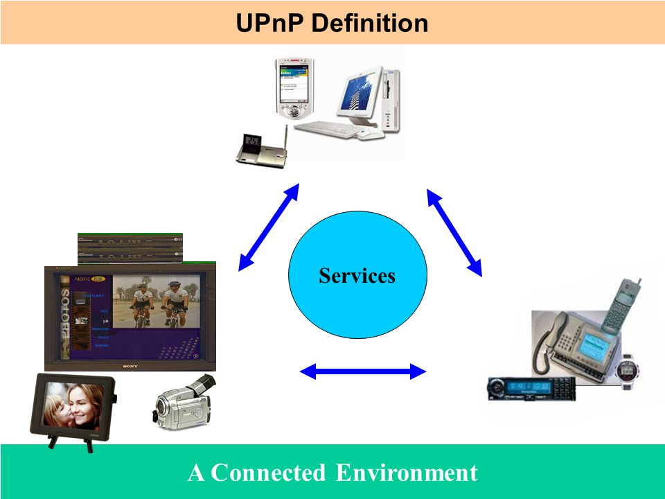 A Connected Environment