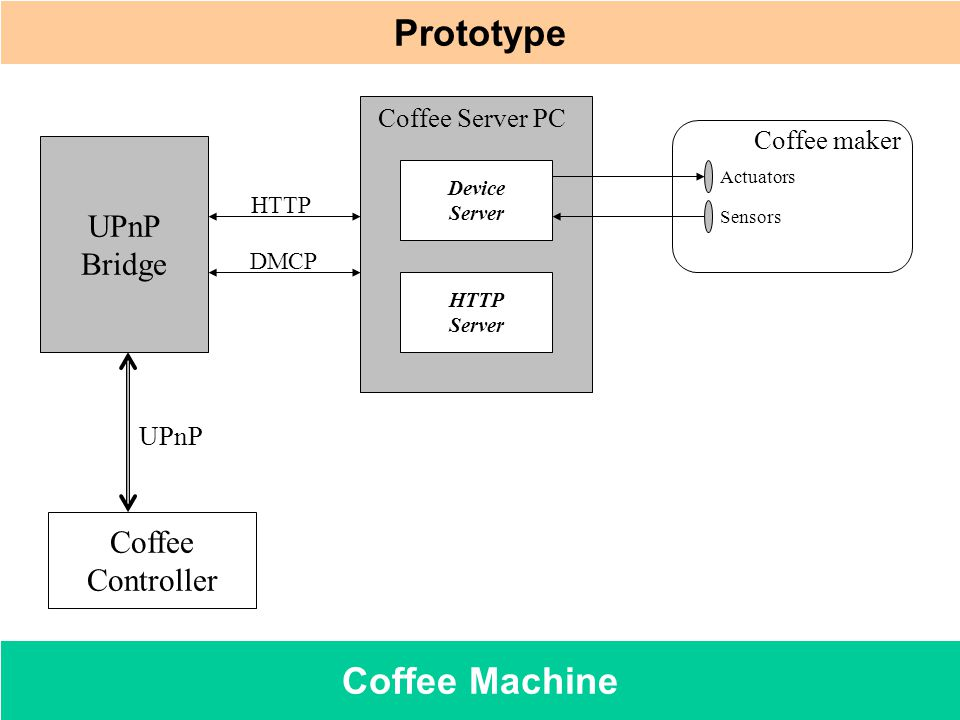 Prototype Coffee Machine