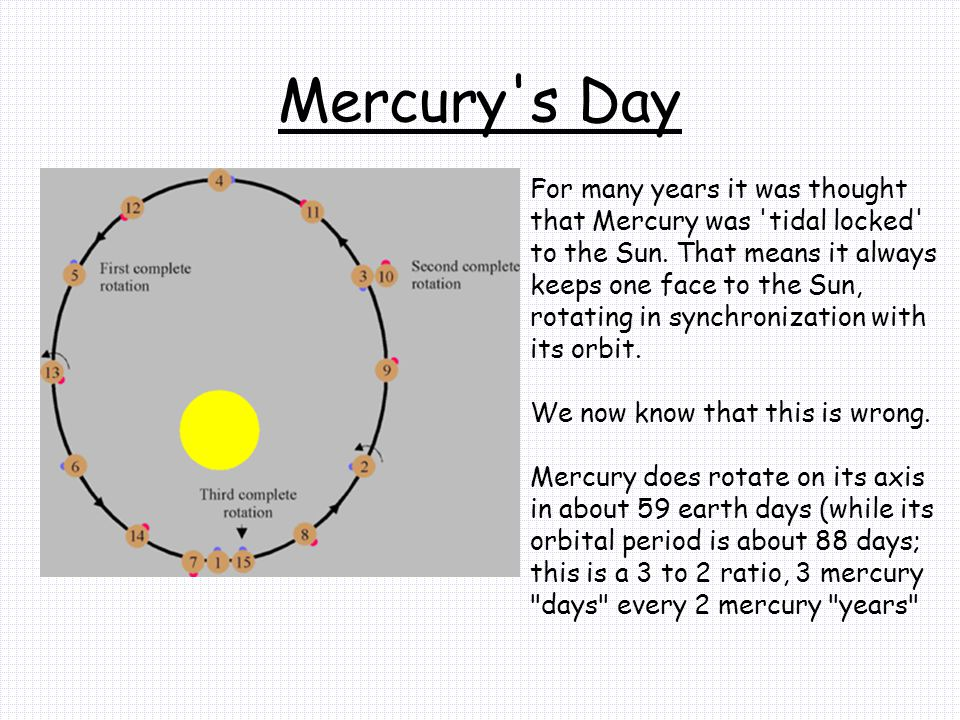 Mercury s Day