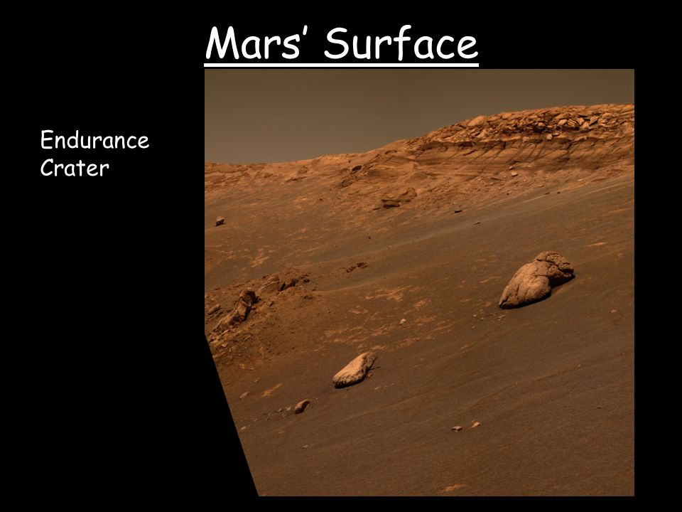 Mars' Surface Endurance Crater