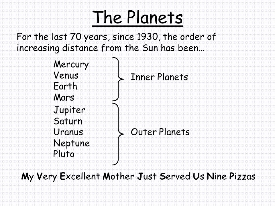 The Planets For the last 70 years, since 1930, the order of increasing distance from the Sun has been…
