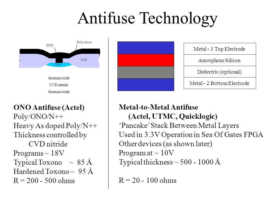 Antifuse Technology ONO Antifuse (Actel) Metal-to-Metal Antifuse
