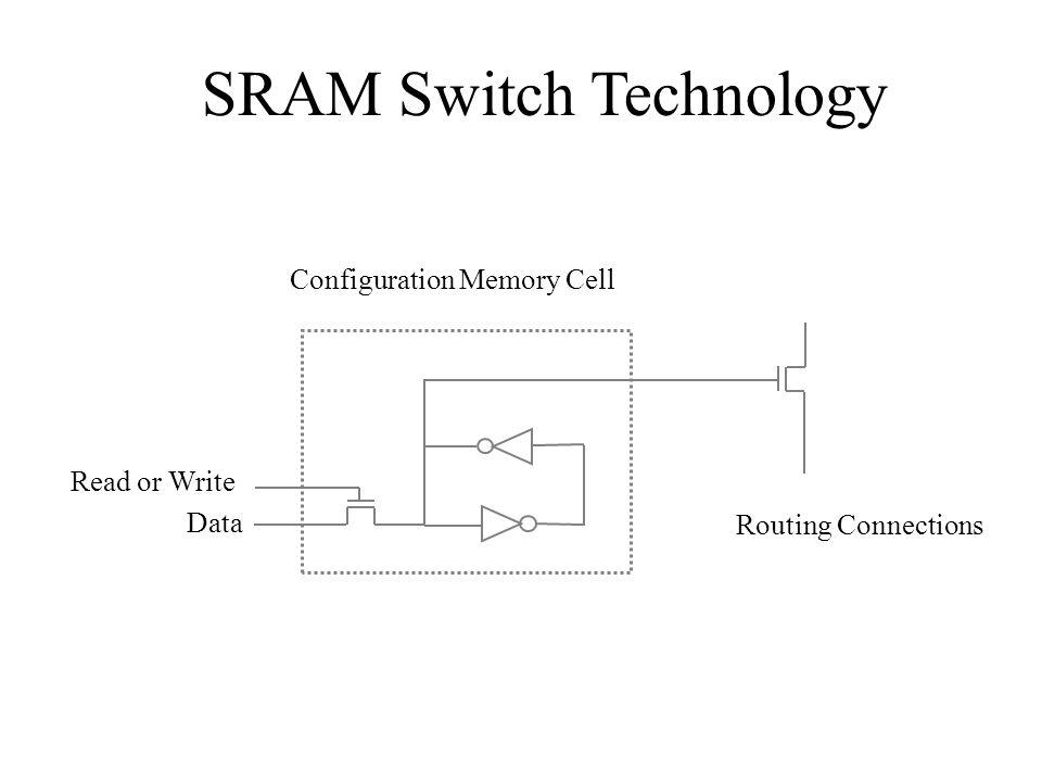 SRAM Switch Technology