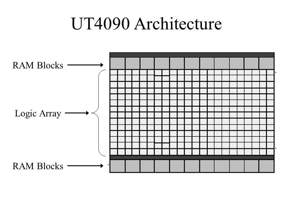 UT4090 Architecture RAM Blocks Logic Array RAM Blocks
