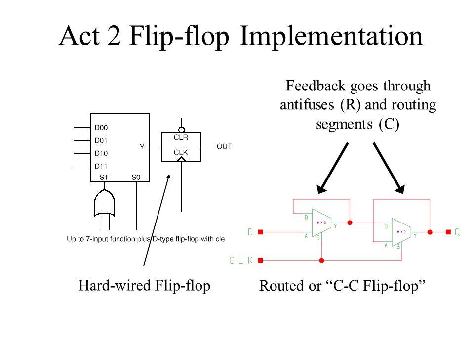 Act 2 Flip-flop Implementation