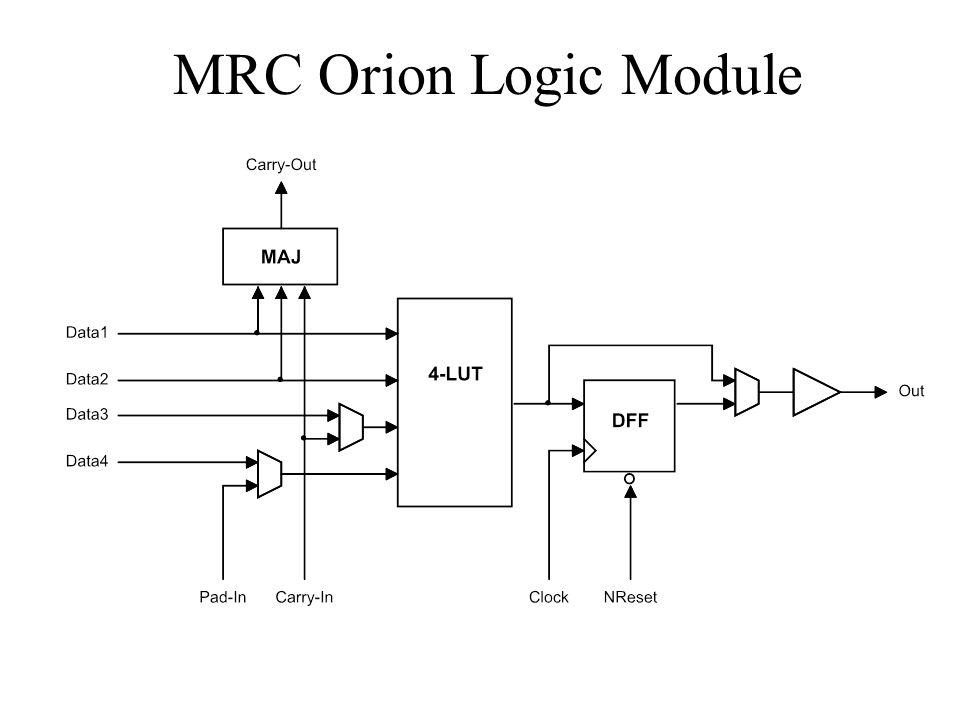 MRC Orion Logic Module