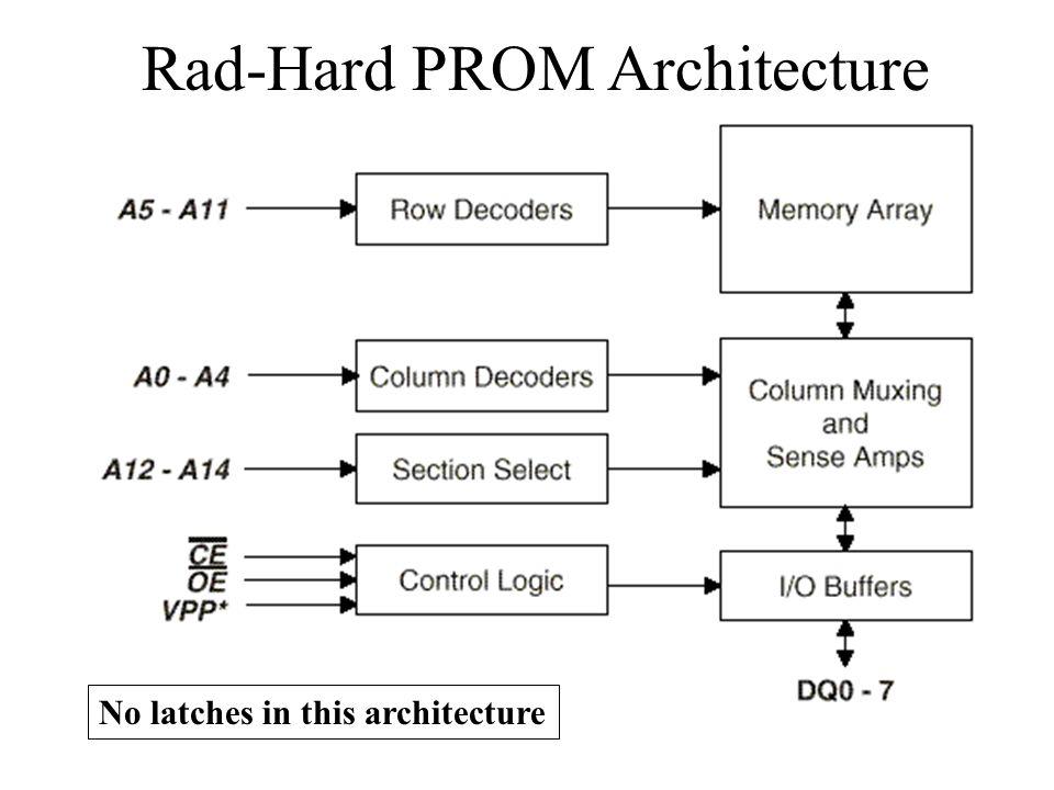 Rad-Hard PROM Architecture