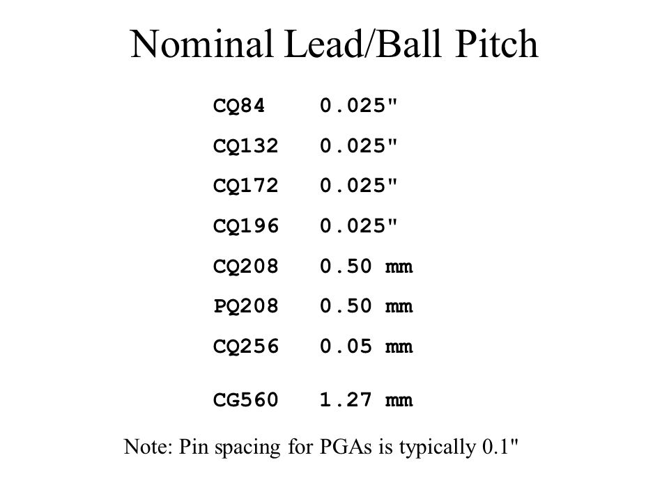 Nominal Lead/Ball Pitch