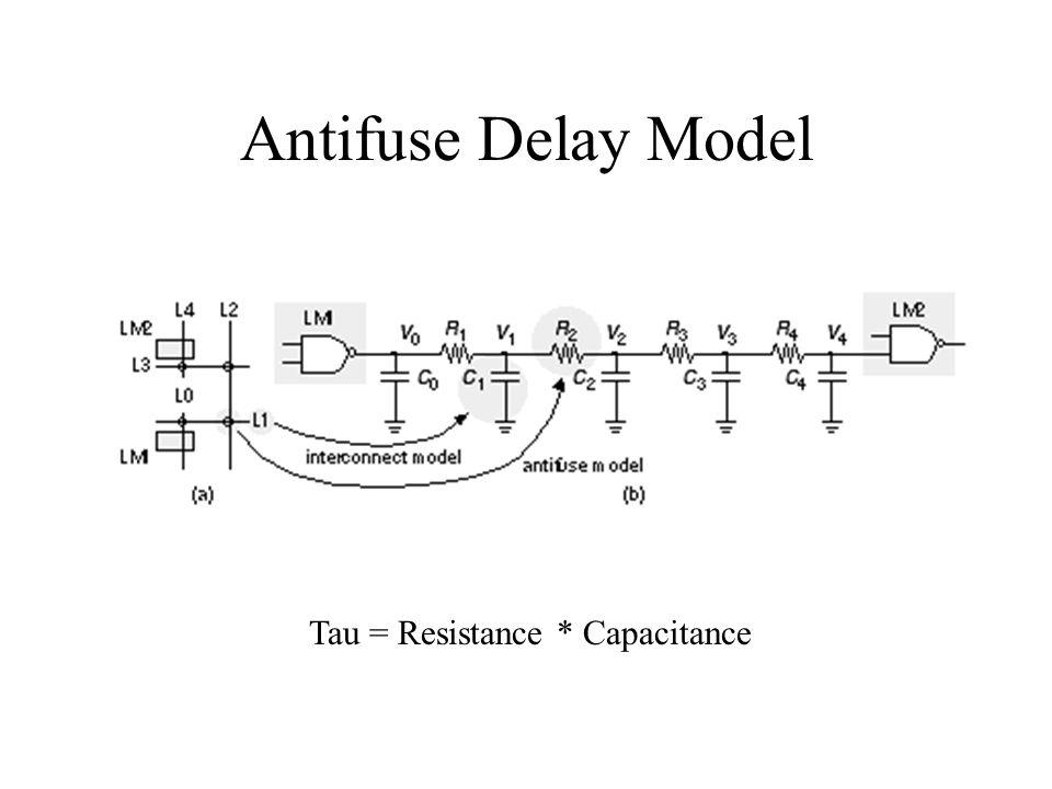 Antifuse Delay Model Tau = Resistance * Capacitance
