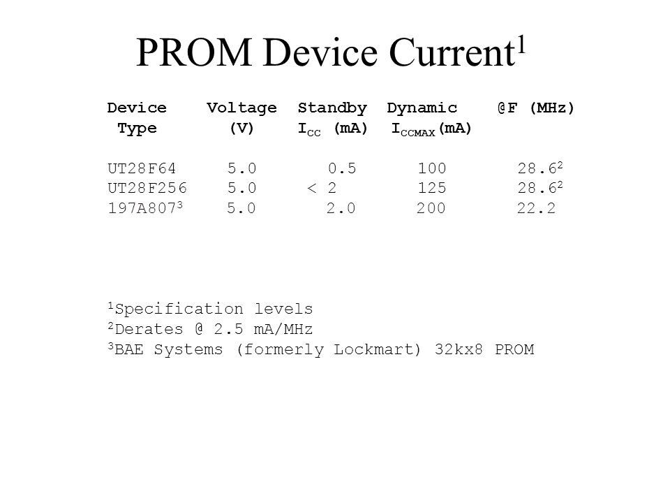 PROM Device Current1 Device Voltage Standby Dynamic @F (MHz)