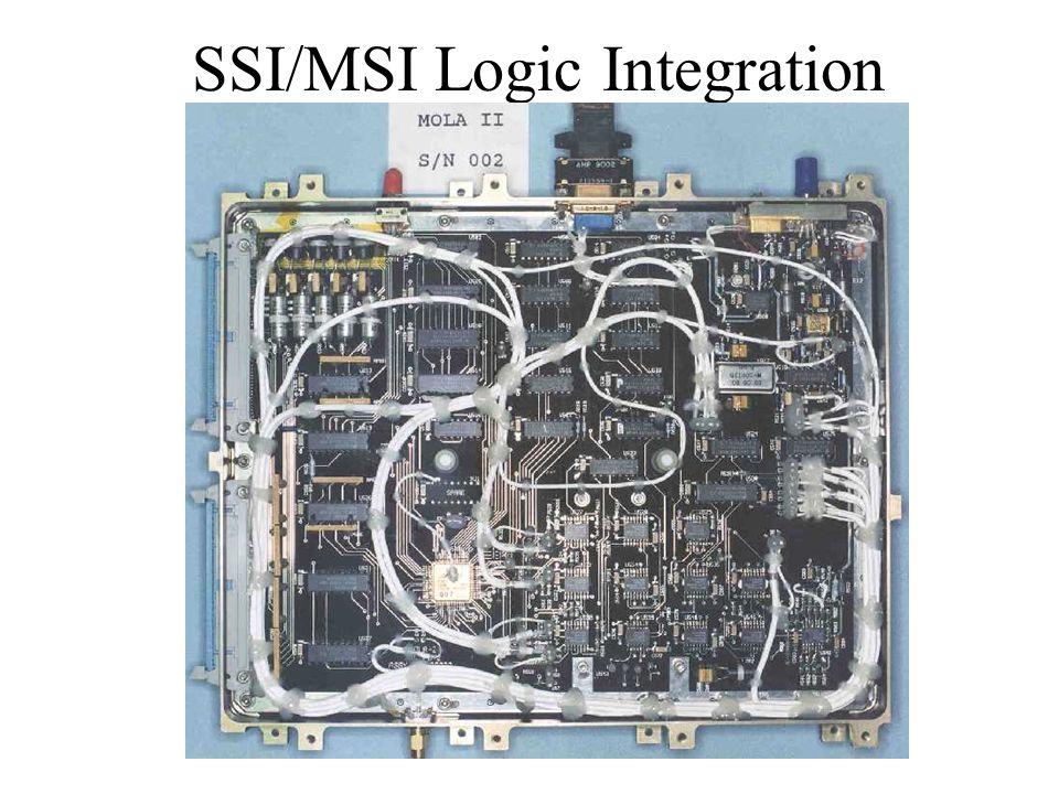 SSI/MSI Logic Integration