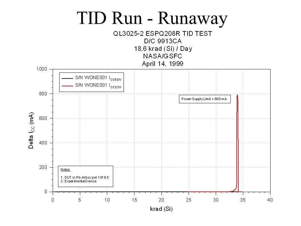 TID Run - Runaway