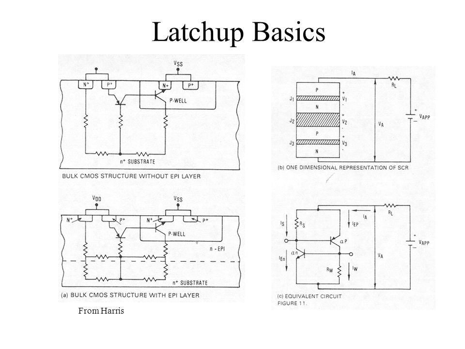 Latchup Basics From Harris