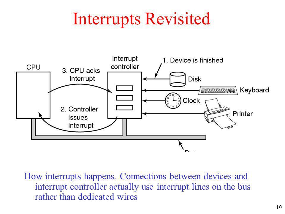Interrupts Revisited