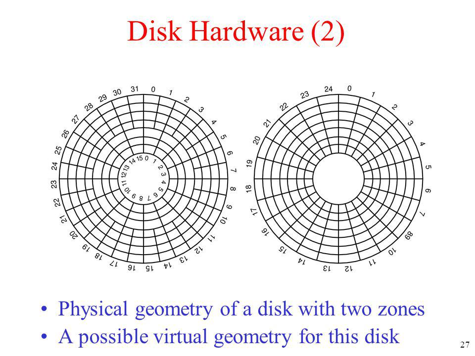 Disk Hardware (2) Physical geometry of a disk with two zones