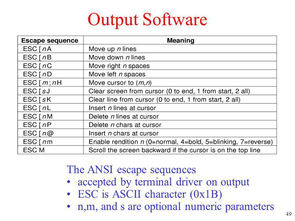 Output Software The ANSI escape sequences