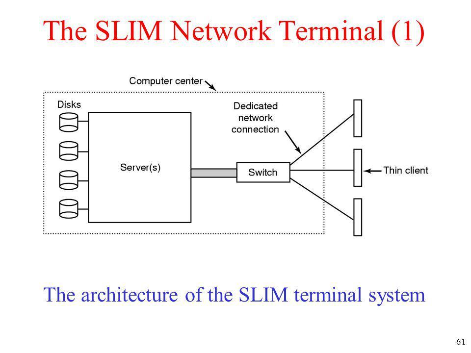 The SLIM Network Terminal (1)