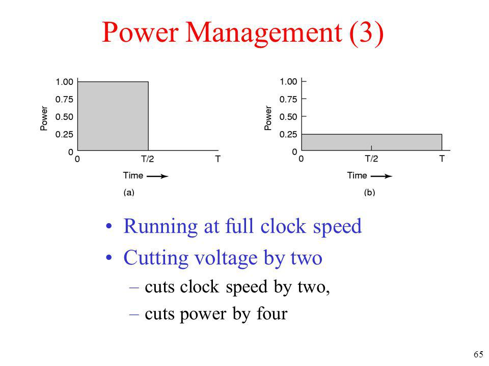 Power Management (3) Running at full clock speed