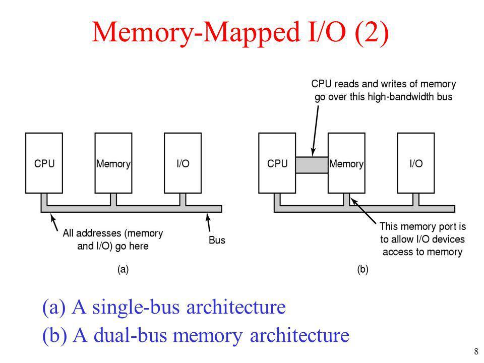 Memory-Mapped I/O (2) (a) A single-bus architecture