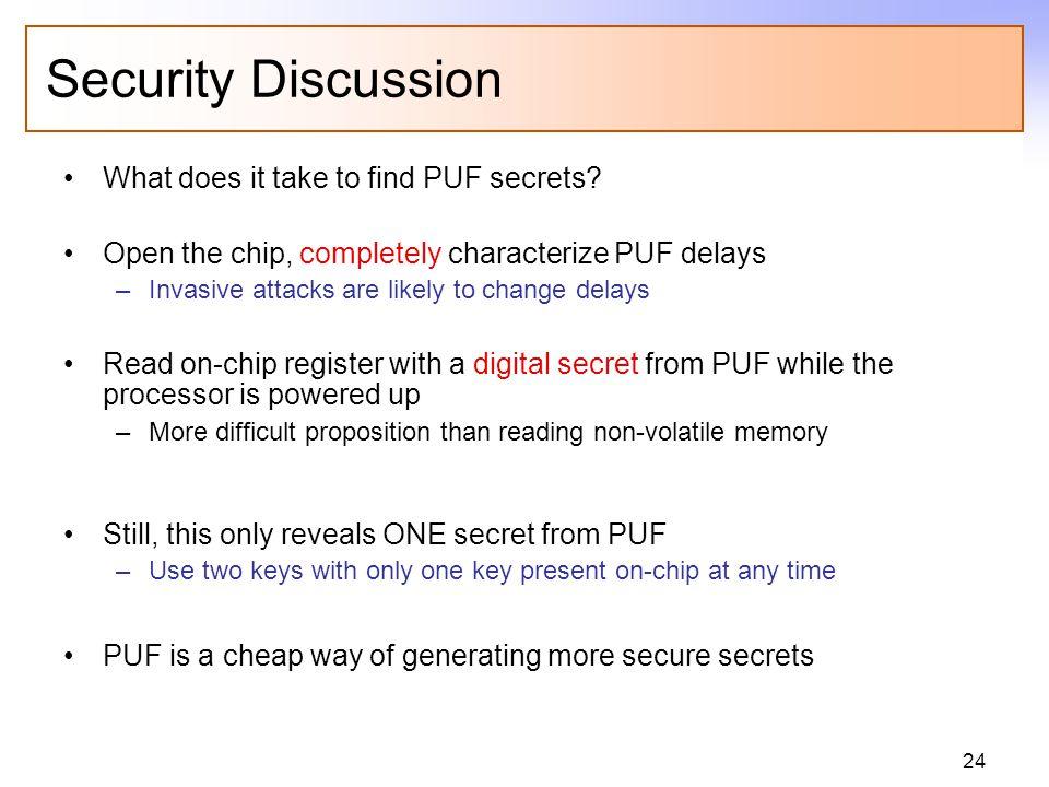 ECC Security Discussion