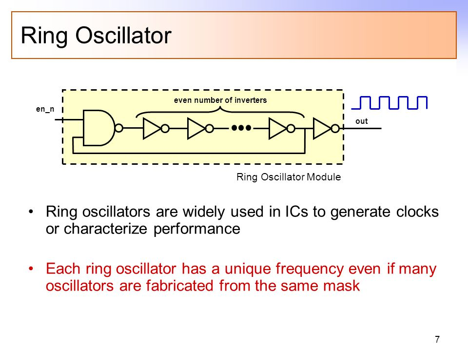 PUF Circuit Using Ring Oscillators