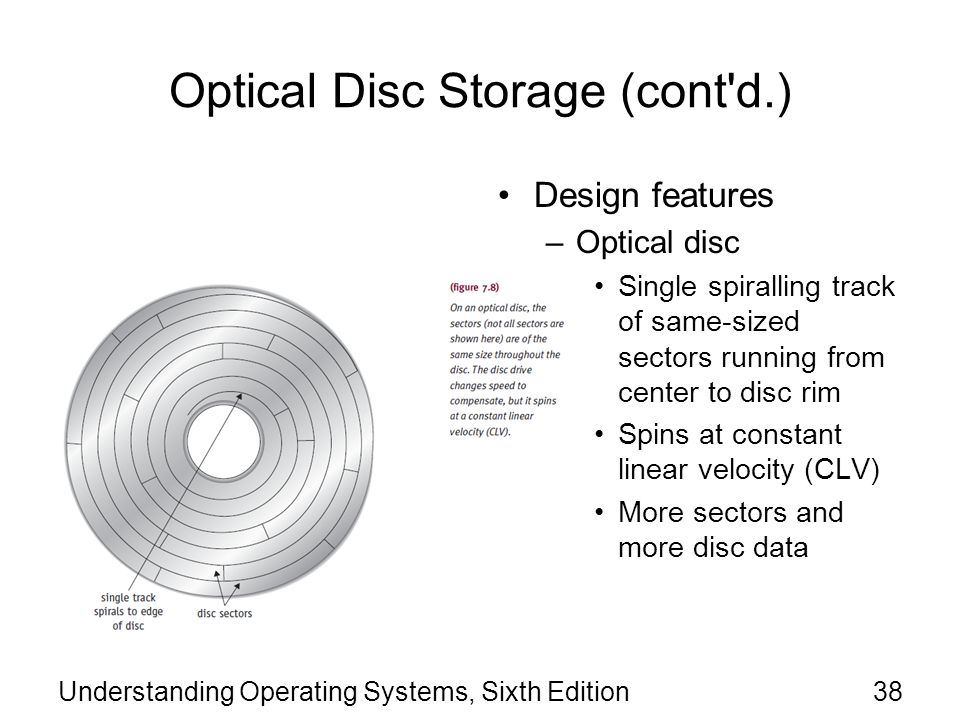 Optical Disc Storage (cont d.)