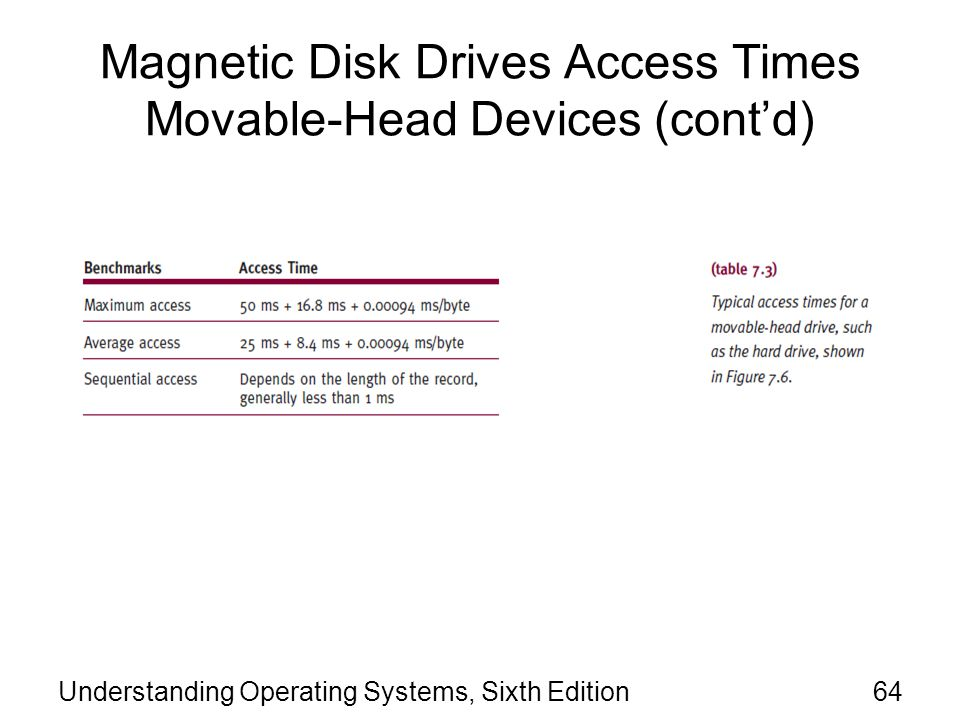 Magnetic Disk Drives Access Times Movable-Head Devices (cont'd)