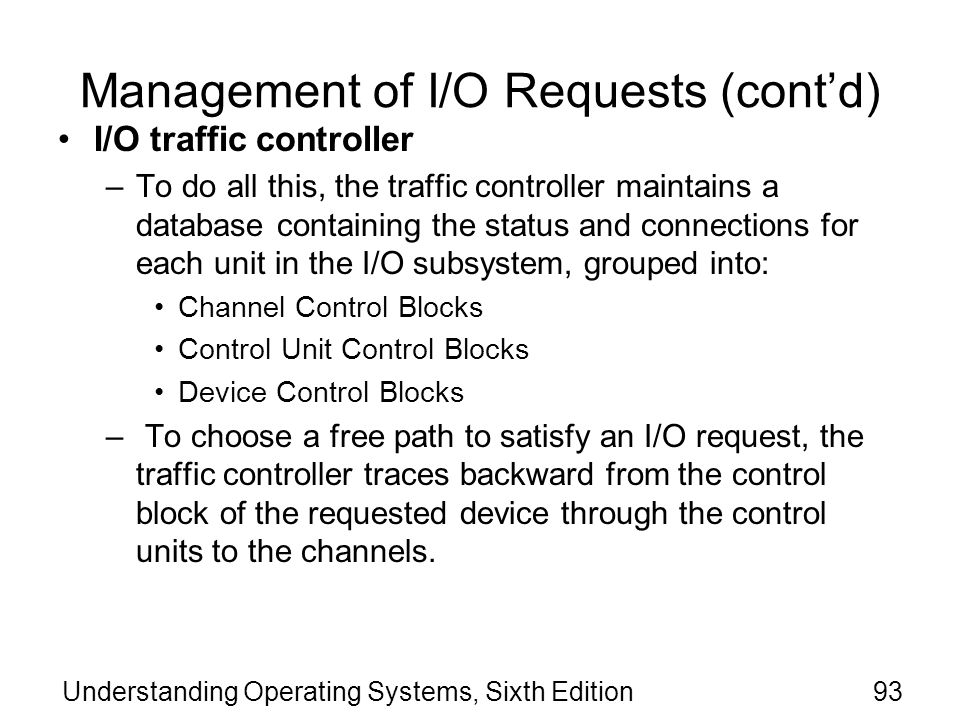 Management of I/O Requests (cont'd)
