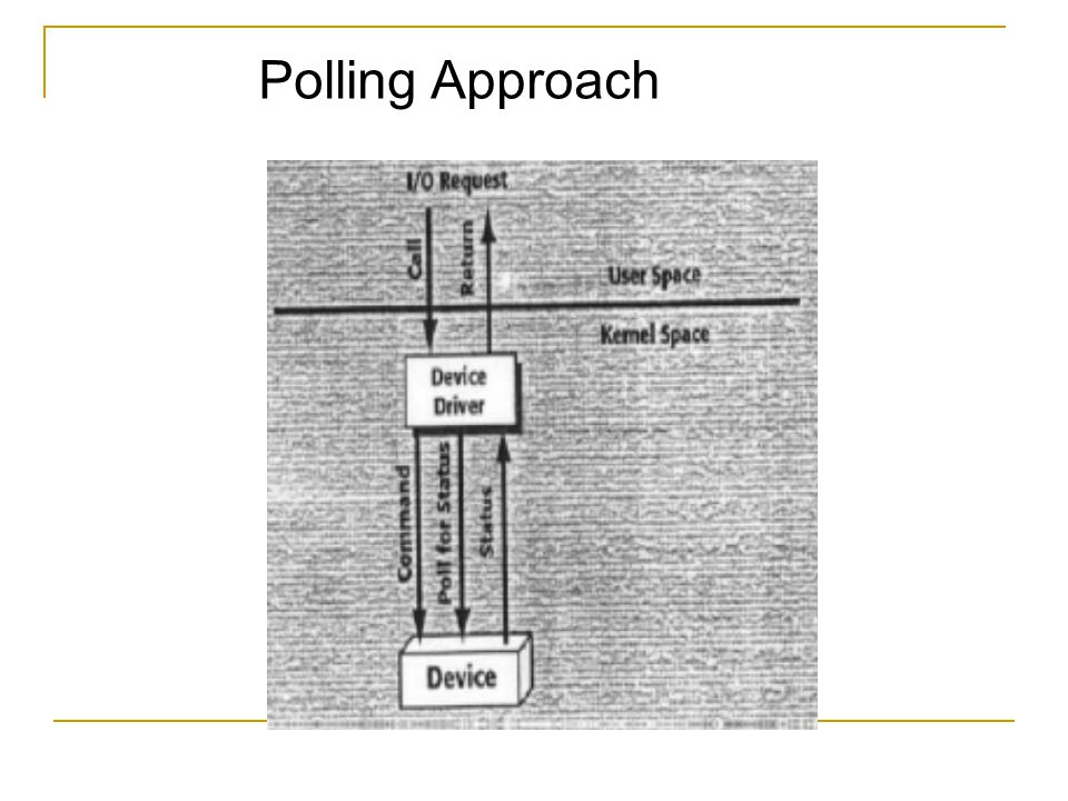 Polling Approach