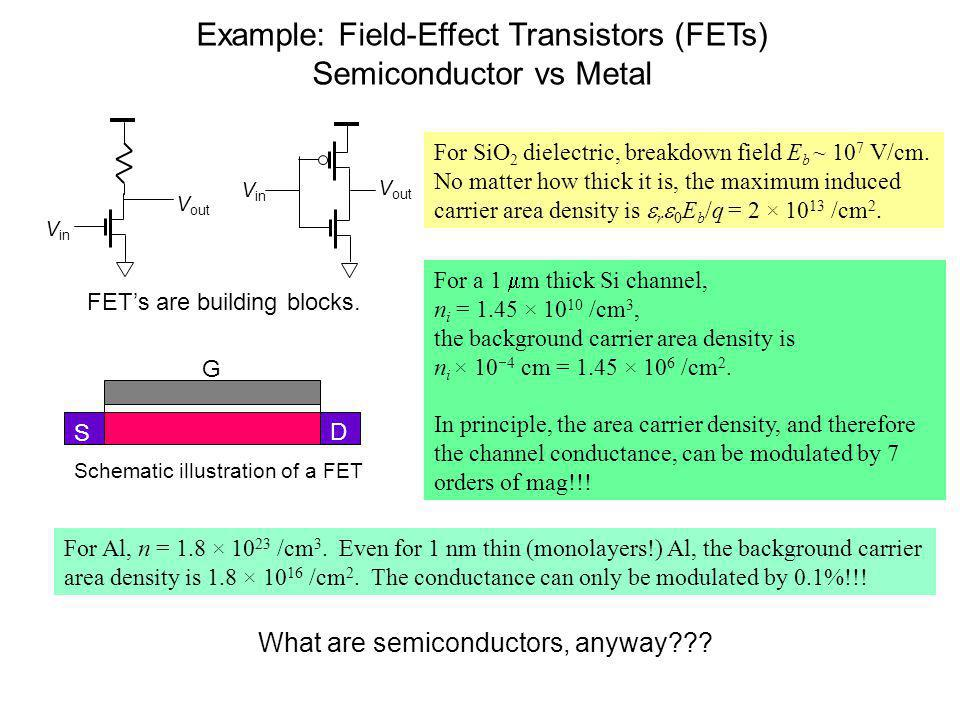 Example: Field-Effect Transistors (FETs) Semiconductor vs Metal