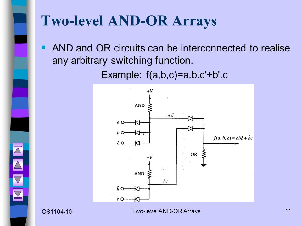 Two-level AND-OR Arrays